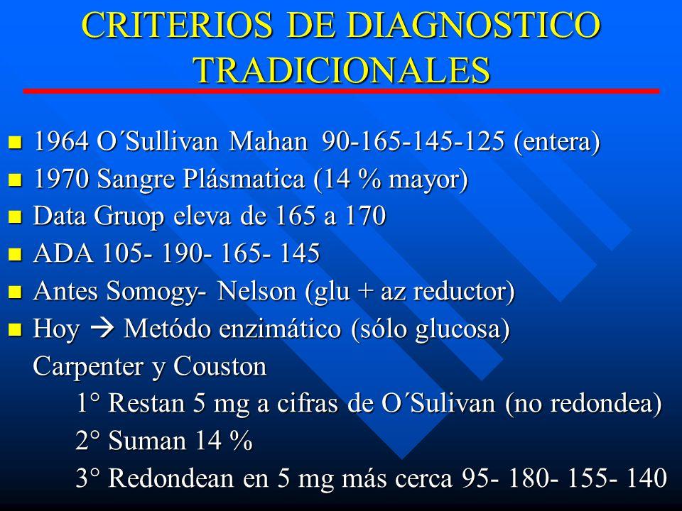CRITERIOS DE DIAGNOSTICO TRADICIONALES