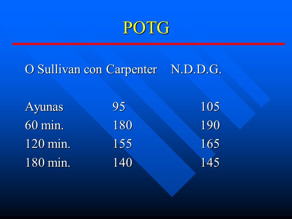 POTG O Sullivan con Carpenter N.D.D.G. Ayunas 95 105 60 min. 180 190