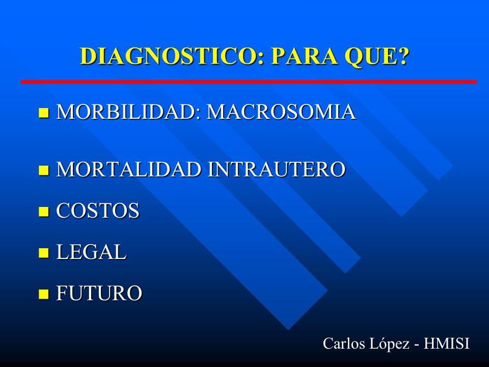 DIAGNOSTICO: PARA QUE MORBILIDAD: MACROSOMIA MORTALIDAD INTRAUTERO