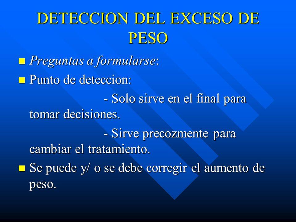 DETECCION DEL EXCESO DE PESO