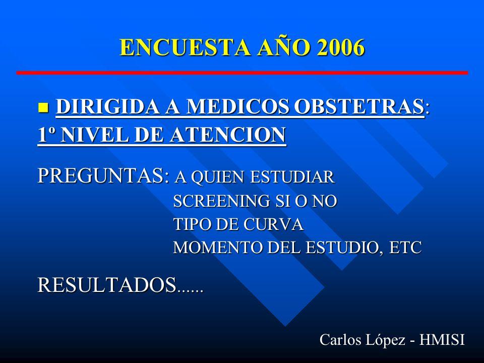 ENCUESTA AÑO 2006 DIRIGIDA A MEDICOS OBSTETRAS: 1º NIVEL DE ATENCION