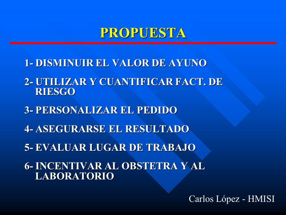 PROPUESTA 1- DISMINUIR EL VALOR DE AYUNO