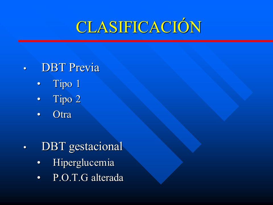 CLASIFICACIÓN DBT Previa DBT gestacional Tipo 1 Tipo 2 Otra