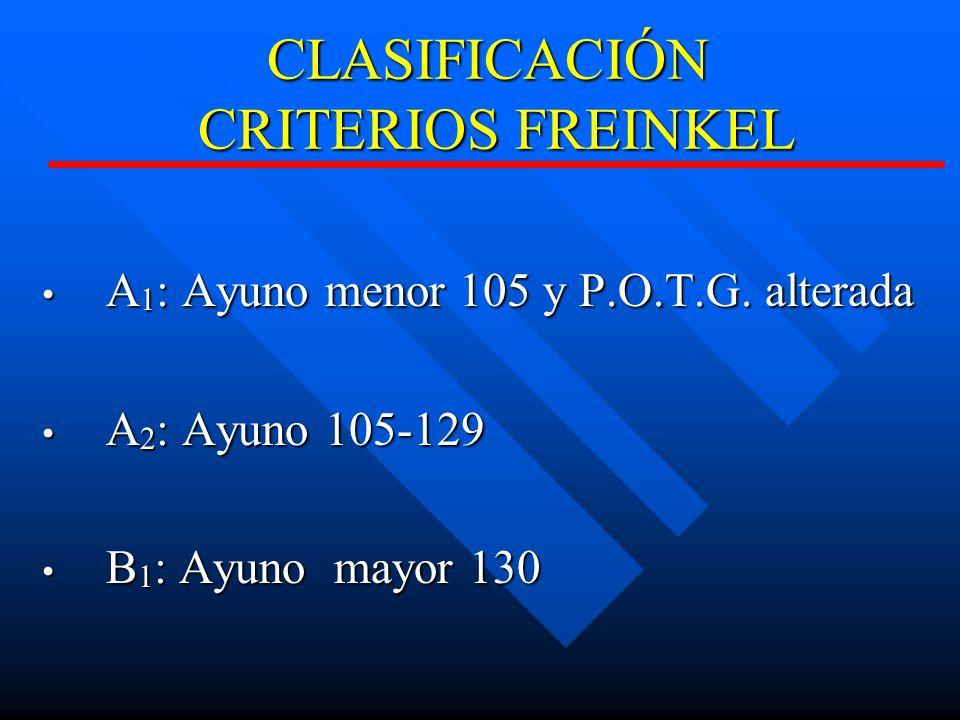 CLASIFICACIÓN CRITERIOS FREINKEL