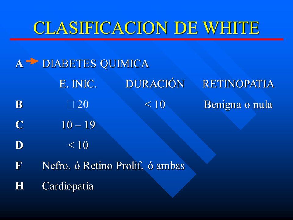 CLASIFICACION DE WHITE