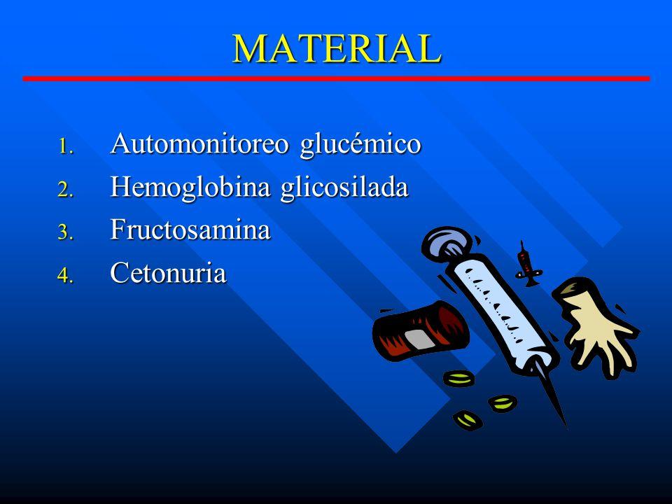MATERIAL Automonitoreo glucémico Hemoglobina glicosilada Fructosamina