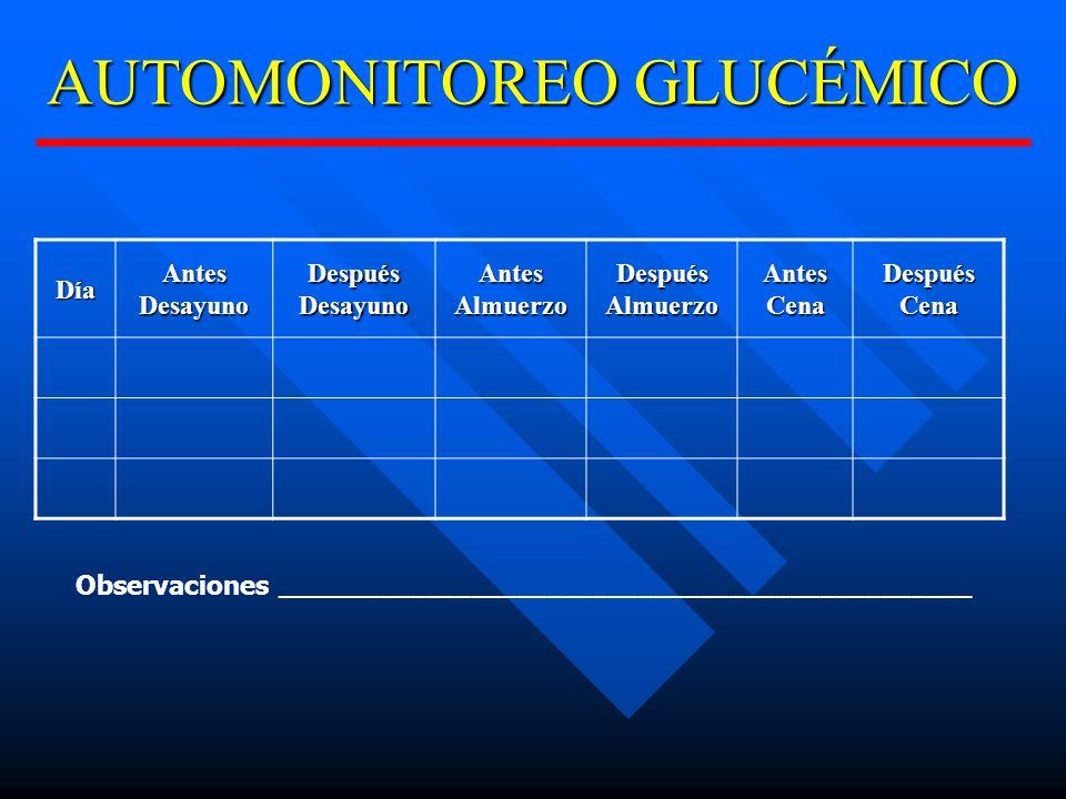 AUTOMONITOREO GLUCÉMICO
