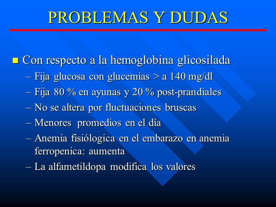 PROBLEMAS Y DUDAS Con respecto a la hemoglobina glicosilada