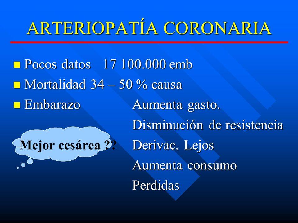 ARTERIOPATÍA CORONARIA