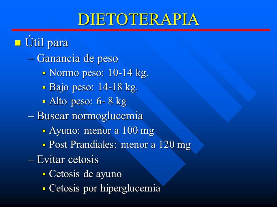 DIETOTERAPIA Útil para Ganancia de peso Buscar normoglucemia