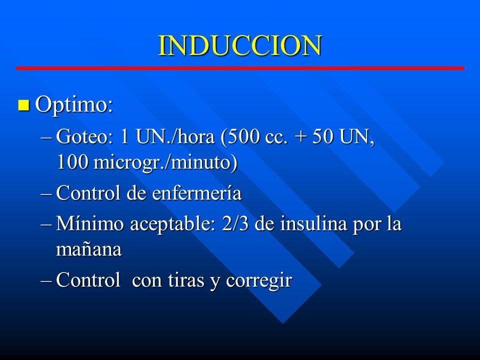 INDUCCION Optimo: Goteo: 1 UN./hora (500 cc. + 50 UN, 100 microgr./minuto) Control de enfermería.