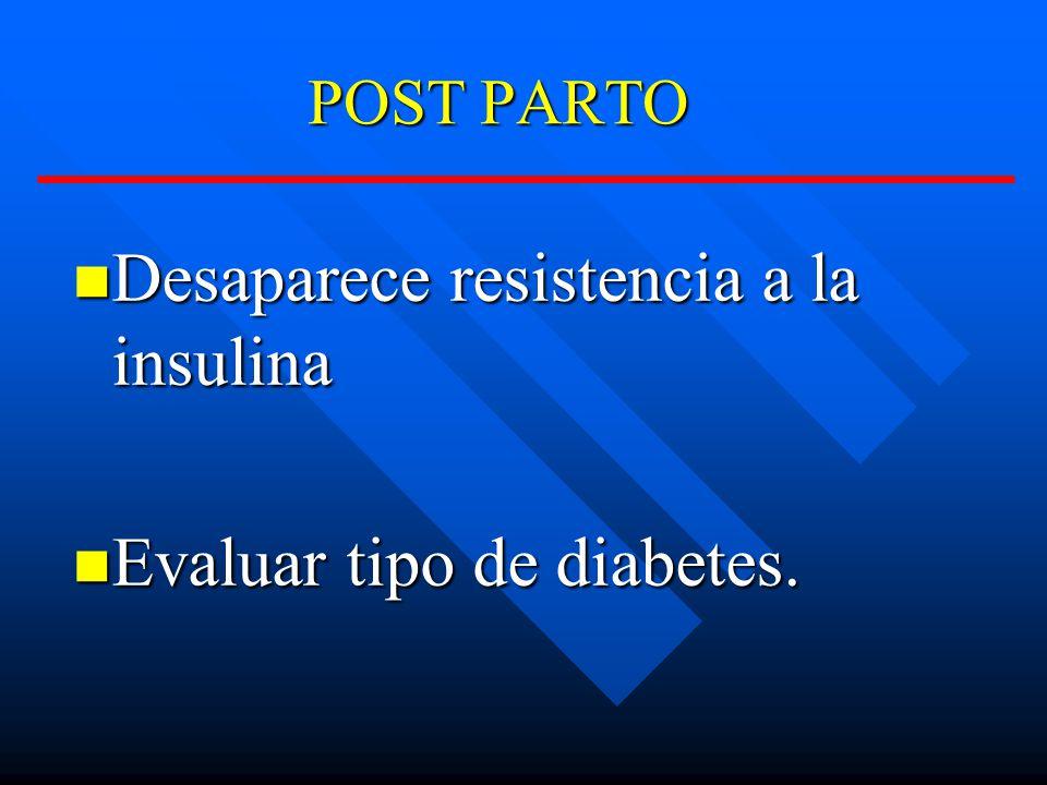 Desaparece resistencia a la insulina