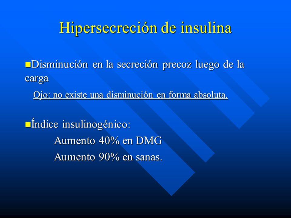 Hipersecreción de insulina