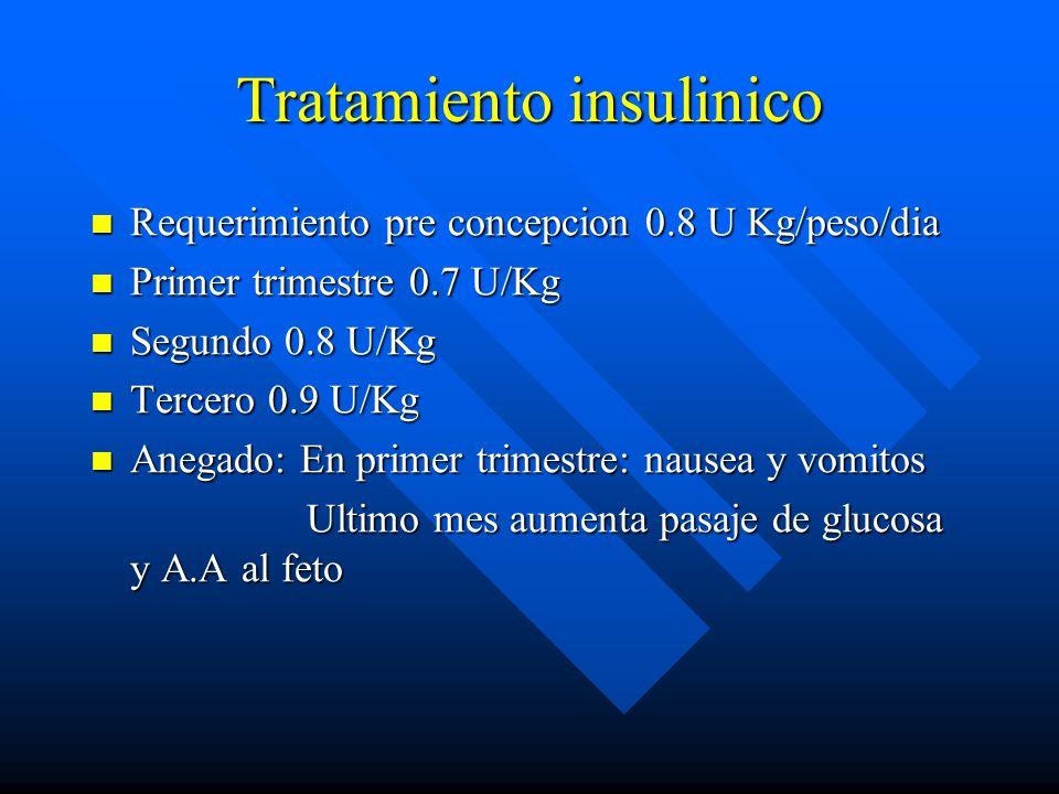 Tratamiento insulinico