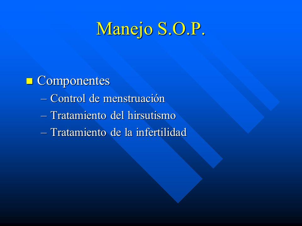 Manejo S.O.P. Componentes Control de menstruación
