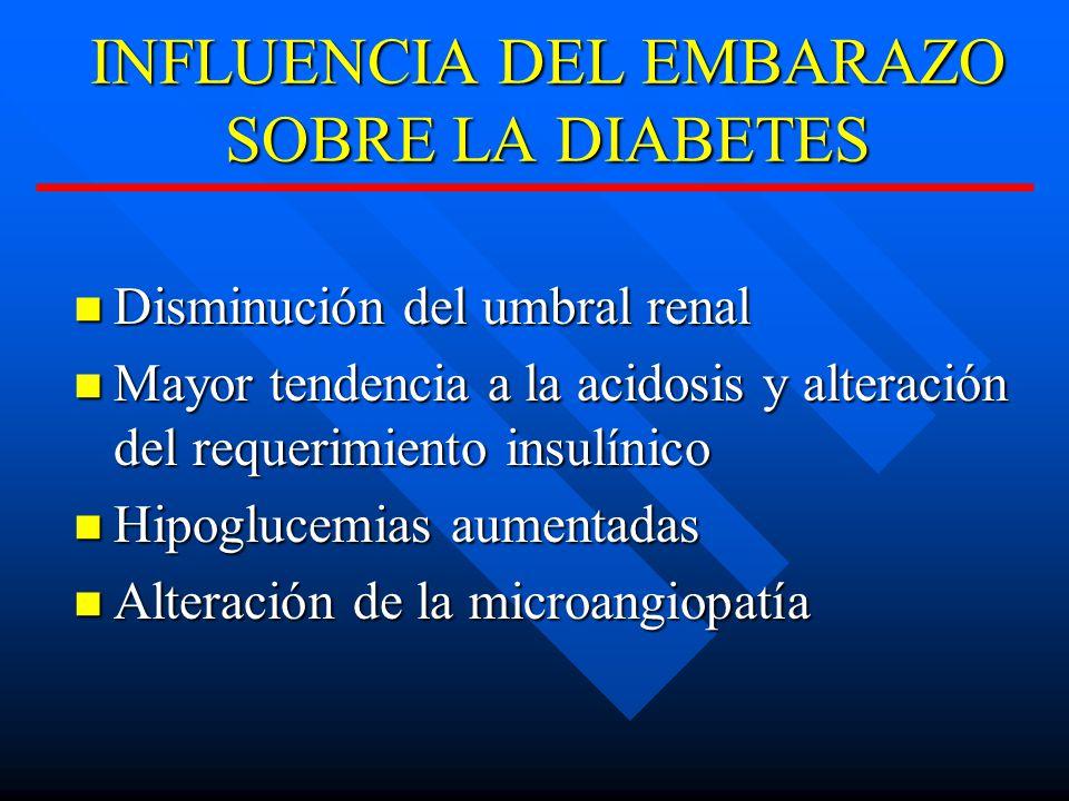 INFLUENCIA DEL EMBARAZO SOBRE LA DIABETES