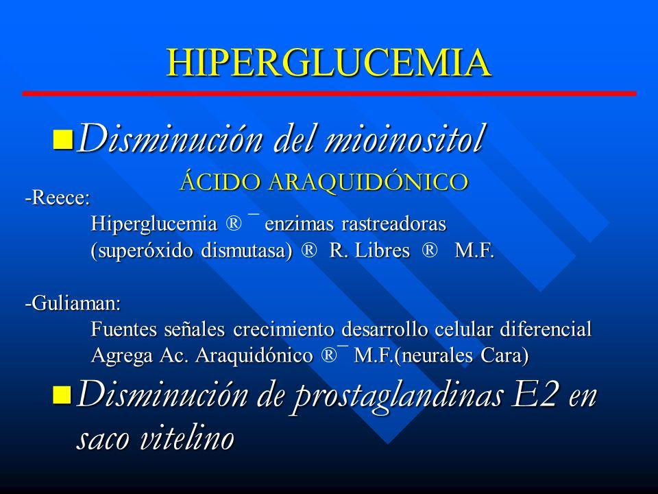 Disminución del mioinositol