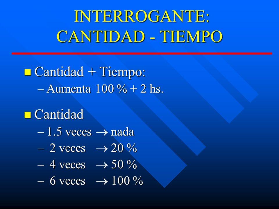 INTERROGANTE: CANTIDAD - TIEMPO