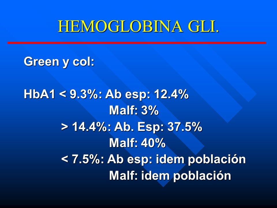 HEMOGLOBINA GLI. Green y col: HbA1 < 9.3%: Ab esp: 12.4% Malf: 3%