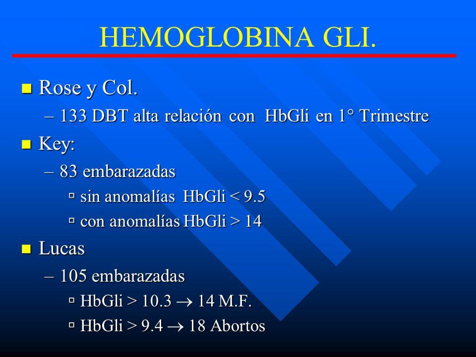 HEMOGLOBINA GLI. Rose y Col. Key: Lucas