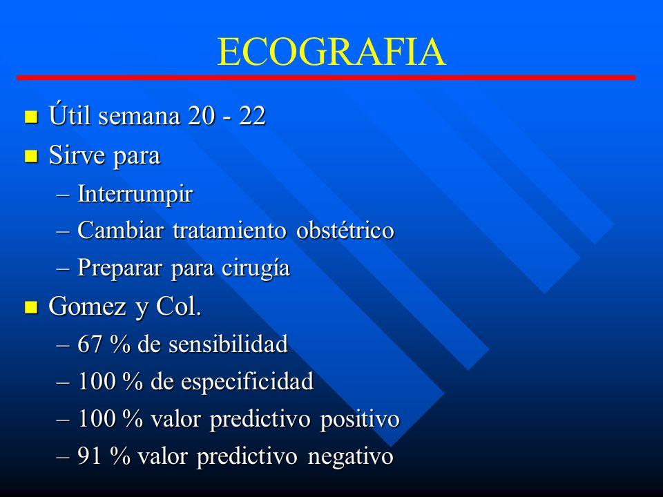 ECOGRAFIA Útil semana 20 - 22 Sirve para Gomez y Col. Interrumpir