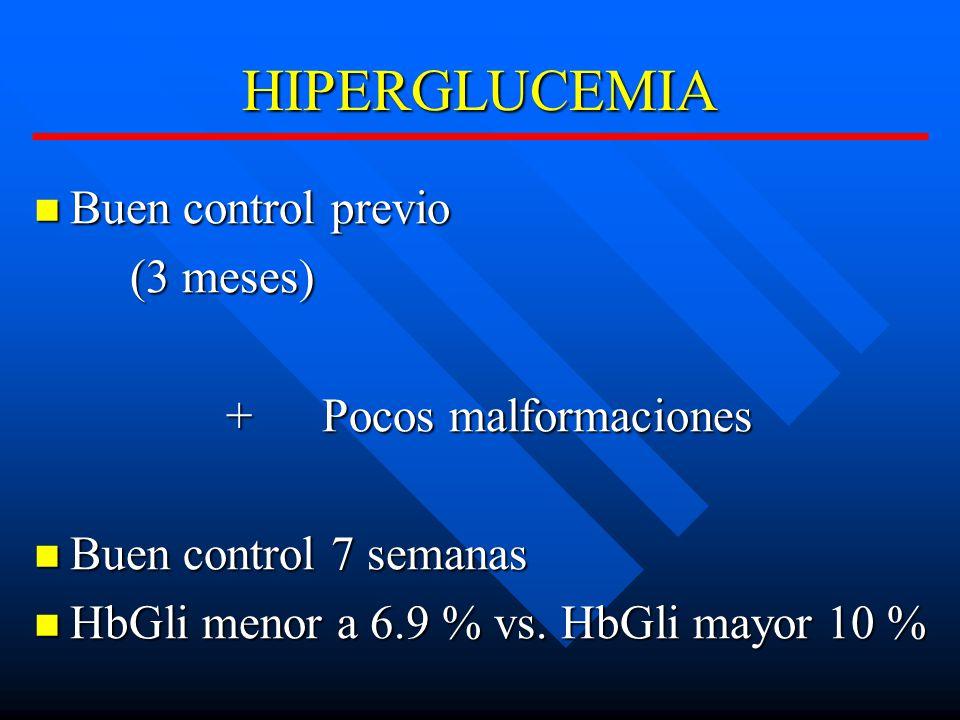 HIPERGLUCEMIA Buen control previo (3 meses) + Pocos malformaciones