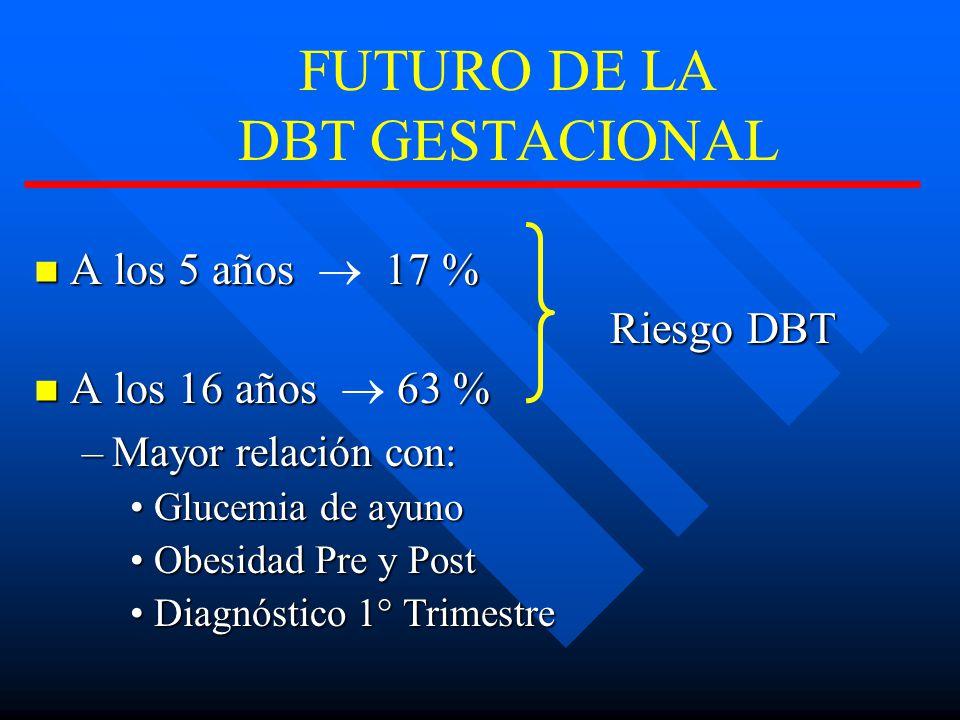 FUTURO DE LA DBT GESTACIONAL