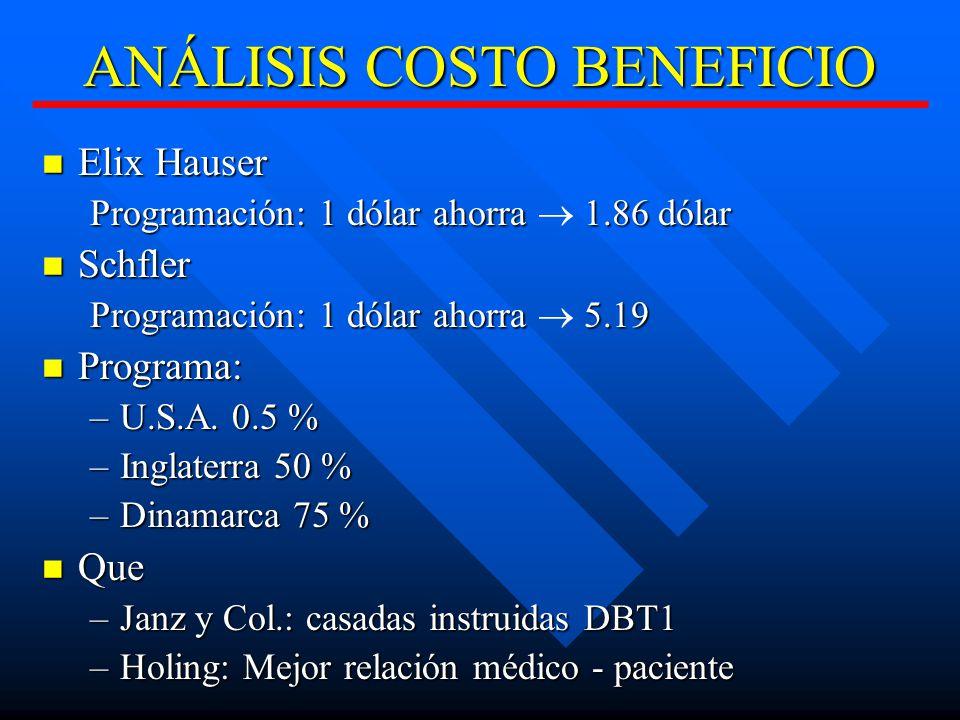 ANÁLISIS COSTO BENEFICIO