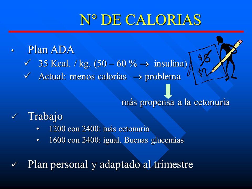 N° DE CALORIAS Plan ADA Trabajo Plan personal y adaptado al trimestre