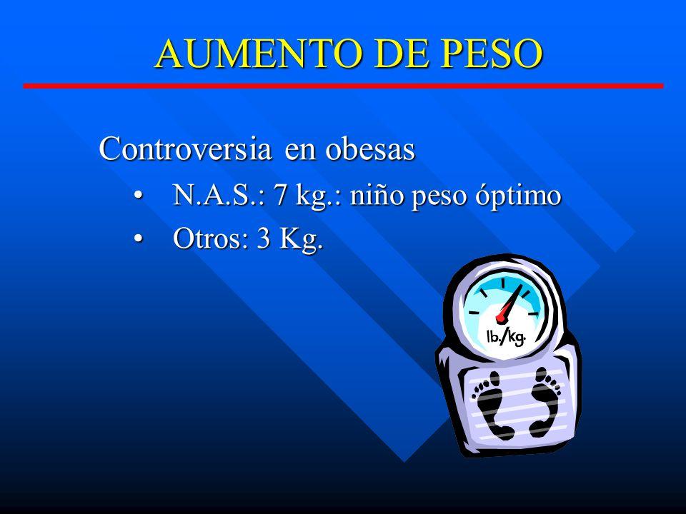 AUMENTO DE PESO Controversia en obesas N.A.S.: 7 kg.: niño peso óptimo