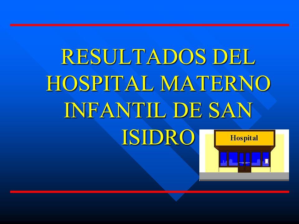 RESULTADOS DEL HOSPITAL MATERNO INFANTIL DE SAN ISIDRO