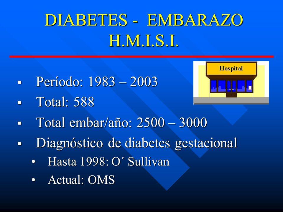 DIABETES - EMBARAZO H.M.I.S.I.
