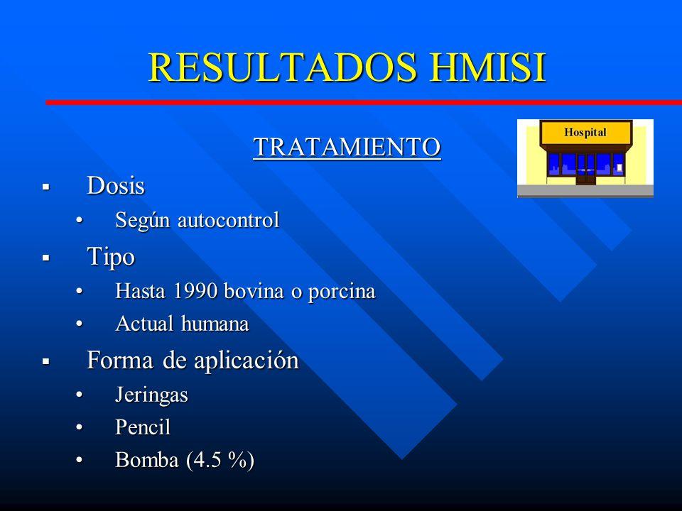 RESULTADOS HMISI TRATAMIENTO Dosis Tipo Forma de aplicación