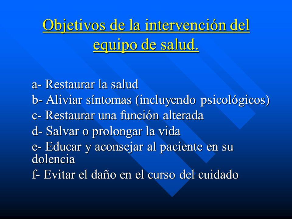 Objetivos de la intervención del equipo de salud.