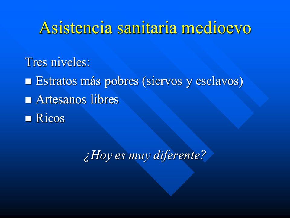 Asistencia sanitaria medioevo