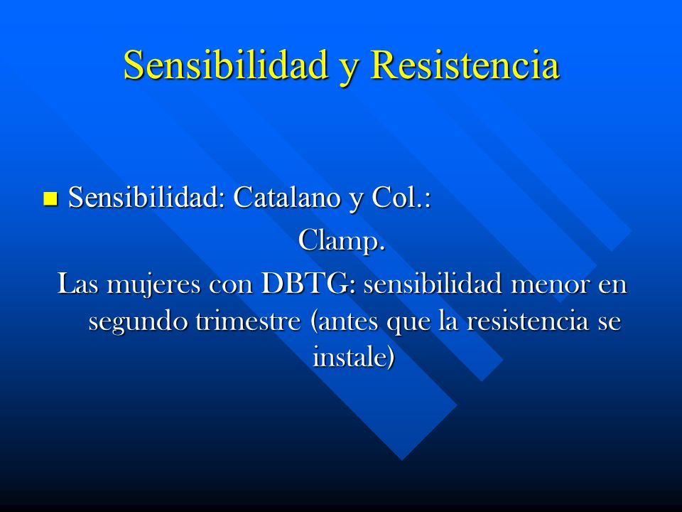 Sensibilidad y Resistencia