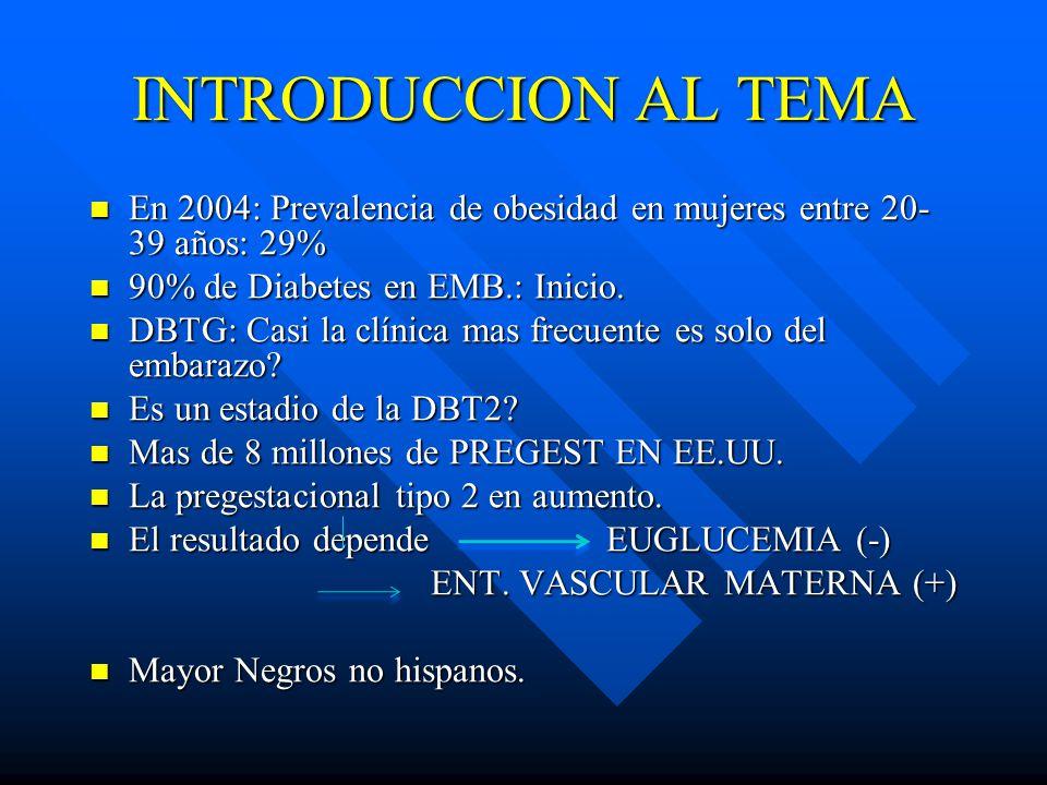 INTRODUCCION AL TEMA En 2004: Prevalencia de obesidad en mujeres entre 20-39 años: 29% 90% de Diabetes en EMB.: Inicio.