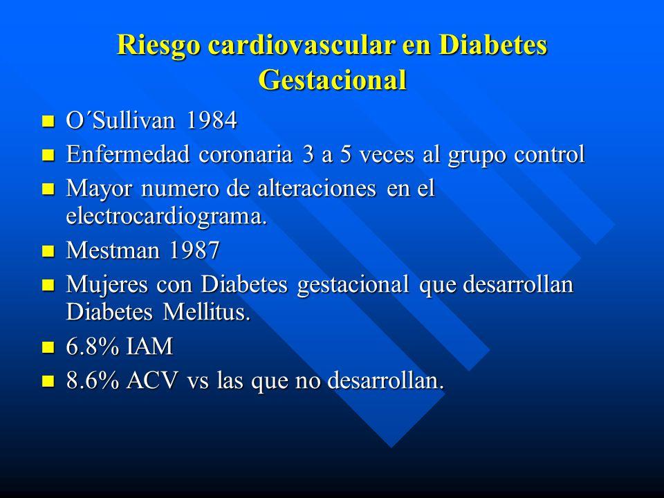 Riesgo cardiovascular en Diabetes Gestacional