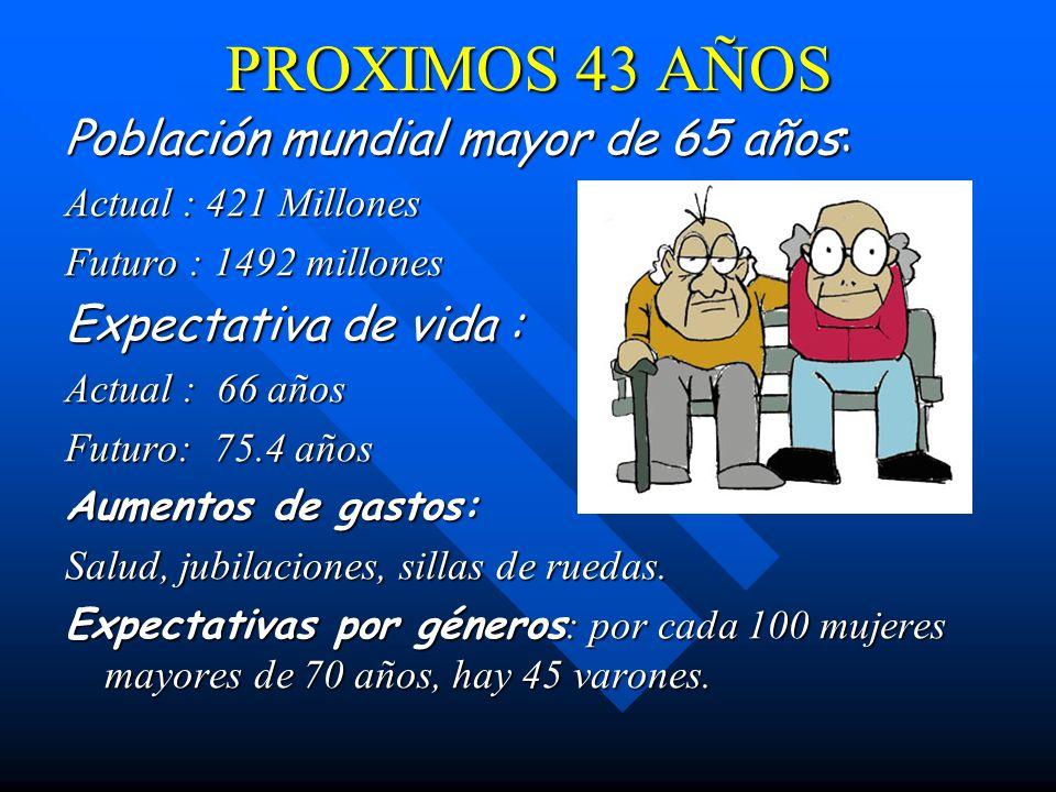PROXIMOS 43 AÑOS Población mundial mayor de 65 años: