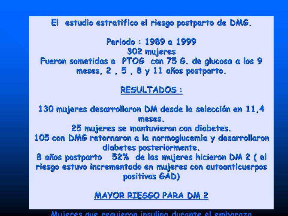 El estudio estratifico el riesgo postparto de DMG