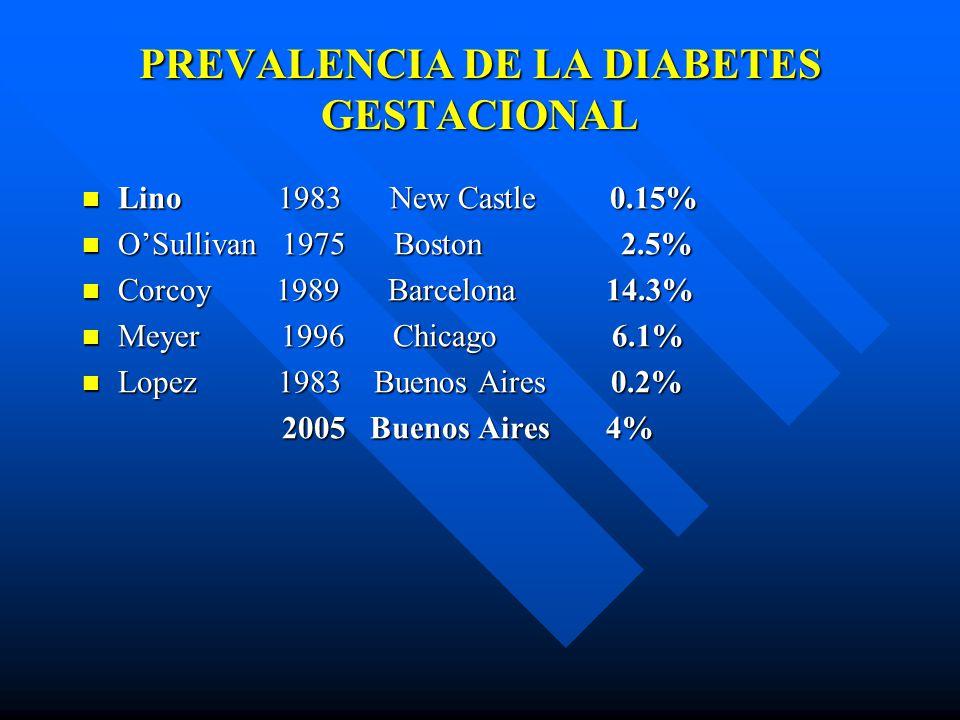 PREVALENCIA DE LA DIABETES GESTACIONAL