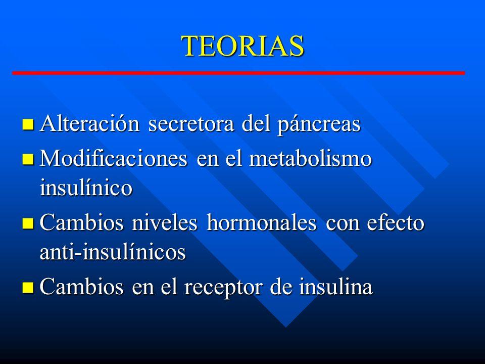 TEORIAS Alteración secretora del páncreas