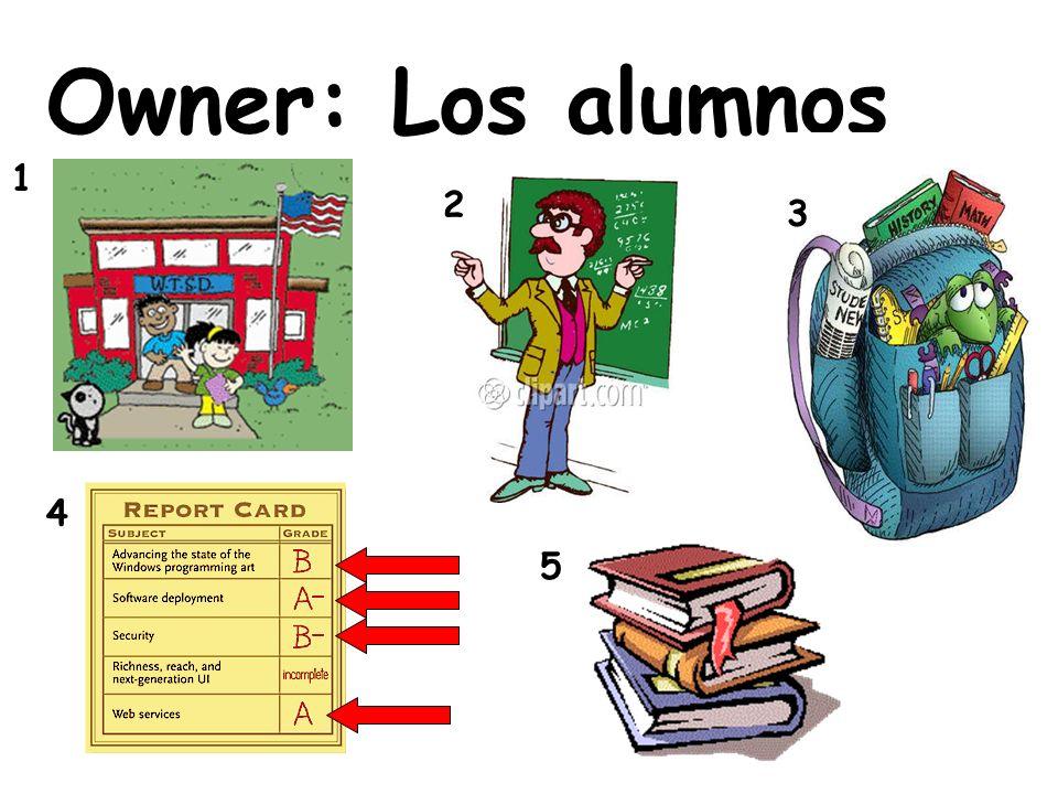 Owner: Los alumnos 1 2 3 4 5
