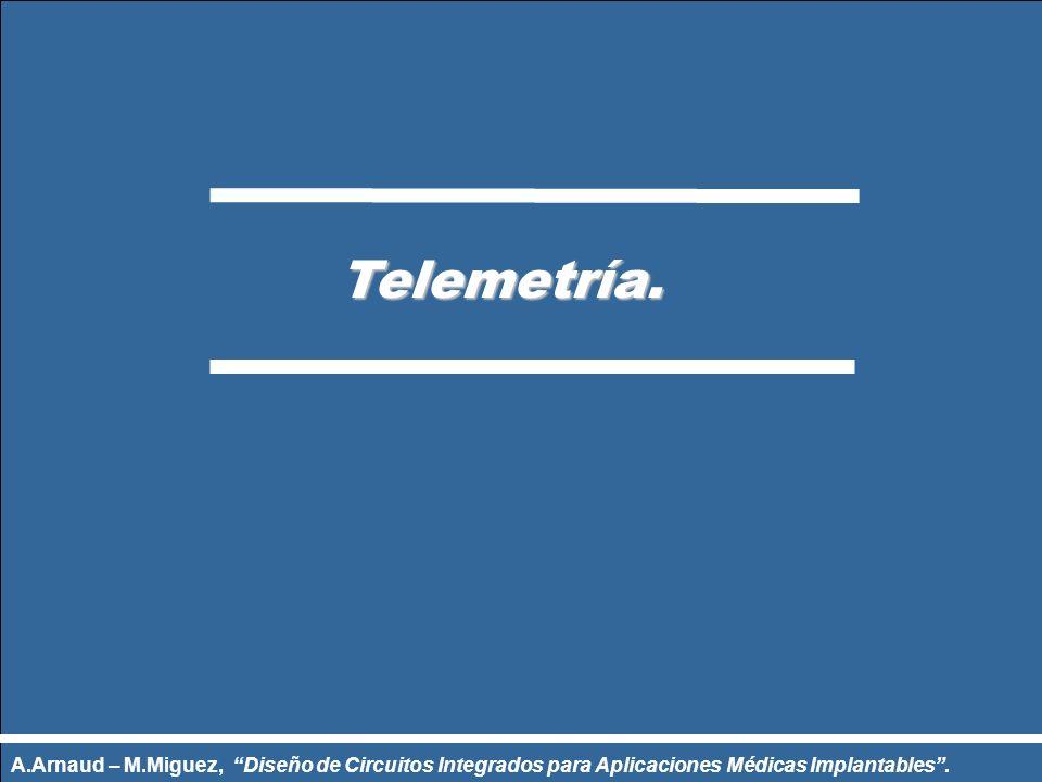 Telemetría.