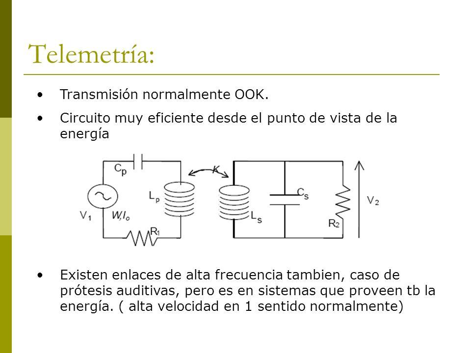 Telemetría: Transmisión normalmente OOK.