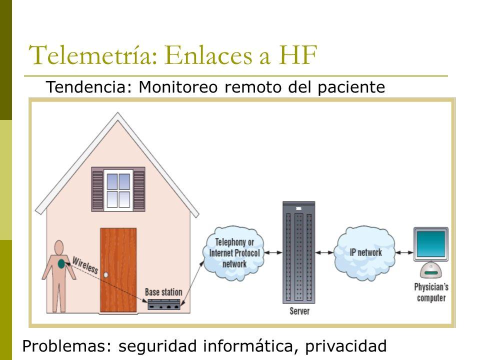 Telemetría: Enlaces a HF