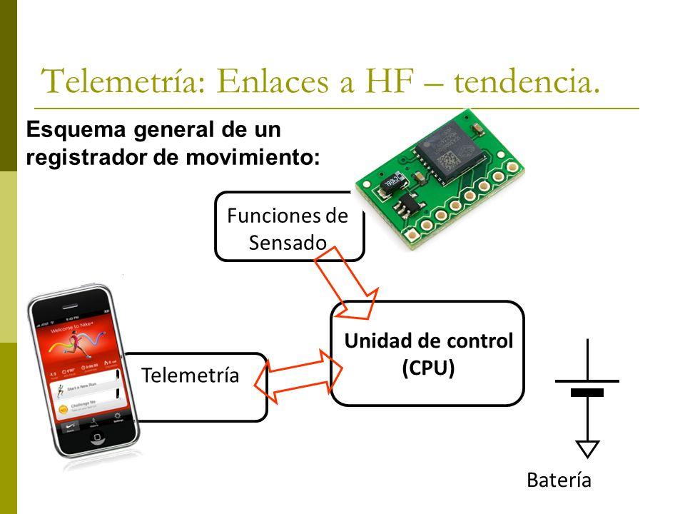 Telemetría: Enlaces a HF – tendencia.