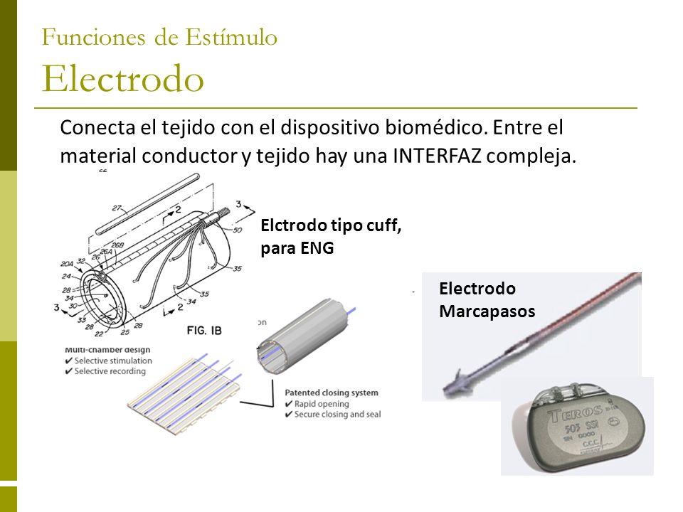 Funciones de Estímulo Electrodo