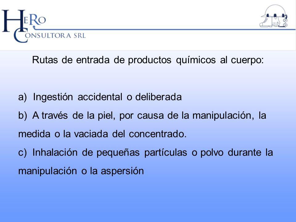 Rutas de entrada de productos químicos al cuerpo: