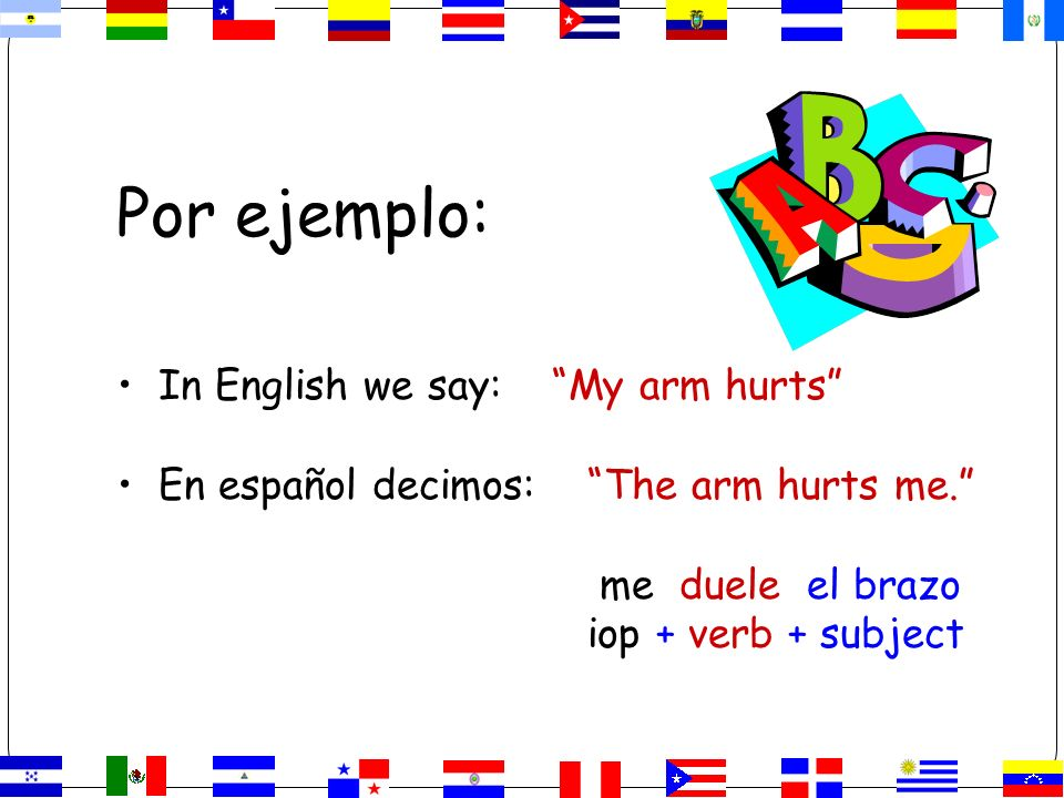 Por ejemplo: In English we say: My arm hurts